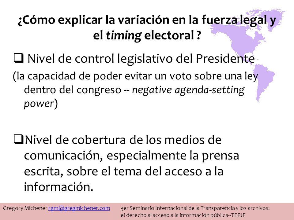 Control Legislativo Nivel de control en el congreso (escaños) Nivel de fuerza constitucional Derecho exclusivo para introducir ciertos tipos de leyes.