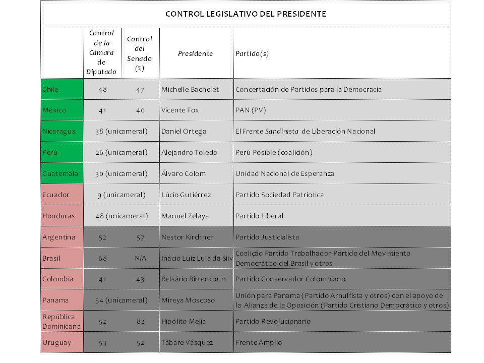 Argentina: Agendamento de legislación en la Cámara de Diputados.