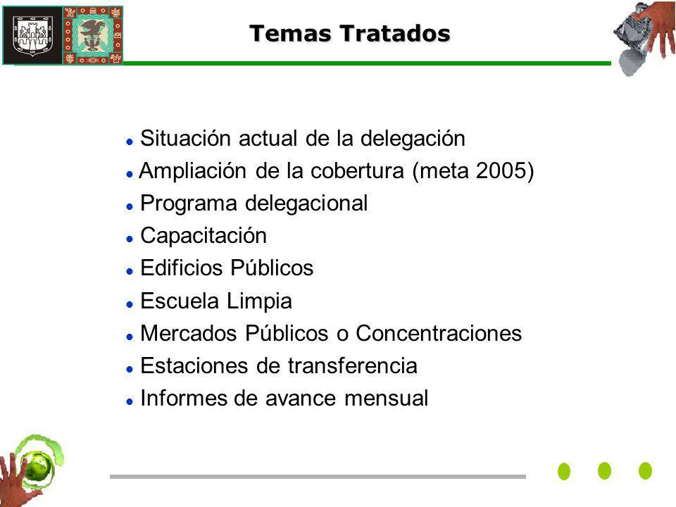 Temas Tratados l Situación actual de la delegación l Ampliación de la cobertura (meta 2005) l Programa delegacional l Capacitación l Edificios Públicos l Escuela Limpia l Mercados Públicos o Concentraciones l Estaciones de transferencia l Informes de avance mensual