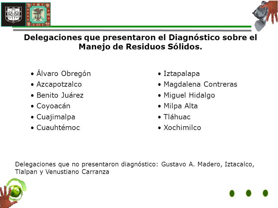 Álvaro Obregón Azcapotzalco Benito Juárez Coyoacán Cuajimalpa Cuauhtémoc Delegaciones que presentaron el Diagnóstico sobre el Manejo de Residuos Sólidos.