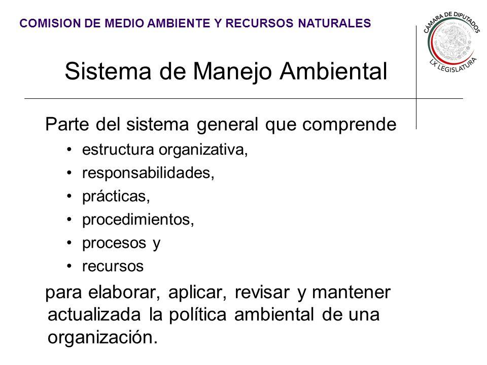 COMISION DE MEDIO AMBIENTE Y RECURSOS NATURALES Sistema de Manejo Ambiental Parte del sistema general que comprende estructura organizativa, responsab