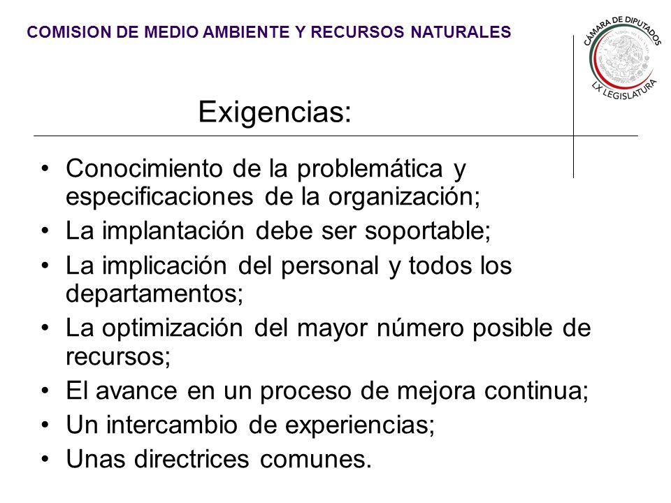 COMISION DE MEDIO AMBIENTE Y RECURSOS NATURALES Mecanismos o sistemas de protección del medio ambiente