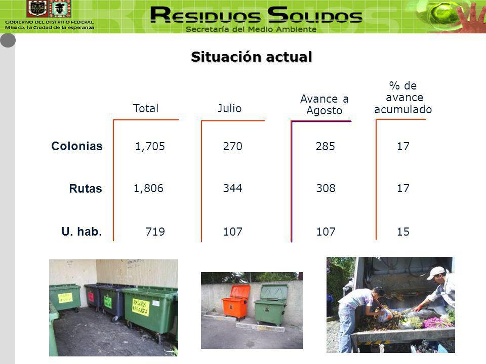 719 1,705 1,806 Colonias Rutas U. hab.
