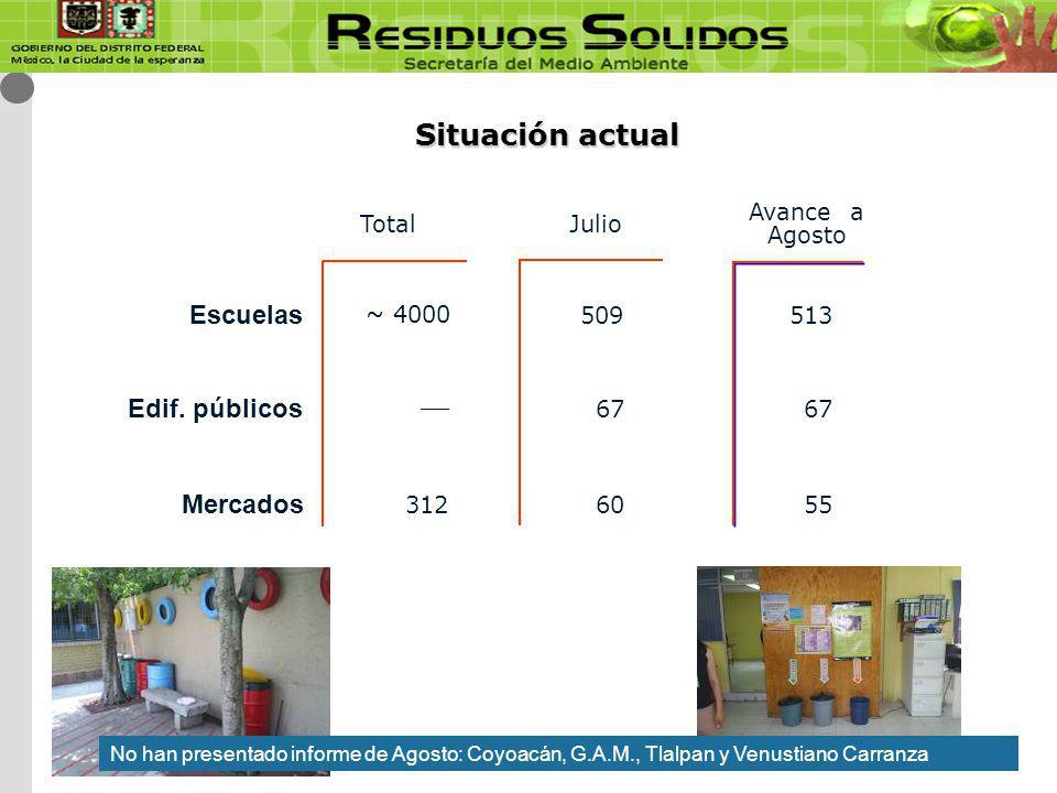 No han presentado informe de Agosto: Coyoacán, G.A.M., Tlalpan y Venustiano Carranza 55 67 Edif.