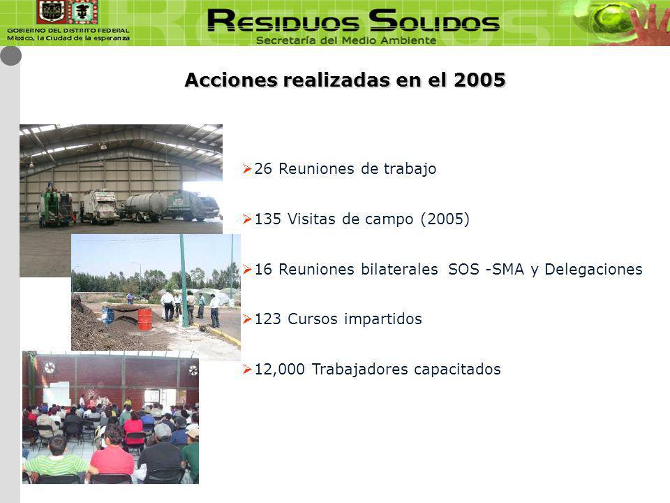 Acciones realizadas en el 2005 26 Reuniones de trabajo 135 Visitas de campo (2005) 16 Reuniones bilaterales SOS -SMA y Delegaciones 123 Cursos impartidos 12,000 Trabajadores capacitados