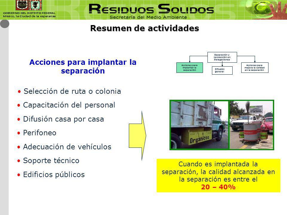 Avances en la aplicación de la separación de residuos sólidos por ruta por delegación a agosto 2005