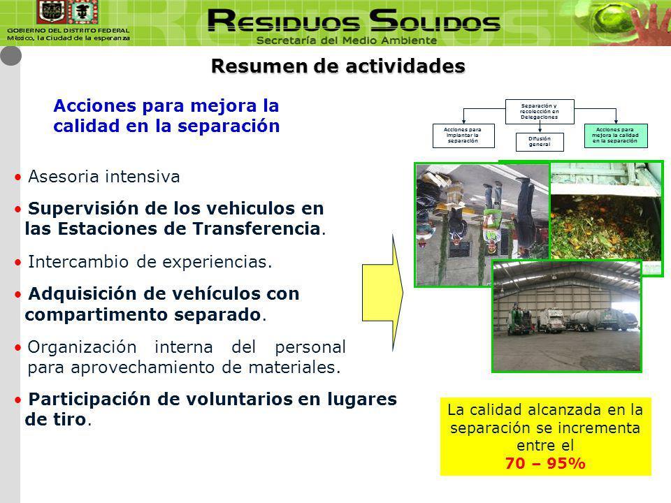 Acciones para mejora la calidad en la separación Asesoria intensiva Supervisión de los vehiculos en las Estaciones de Transferencia.