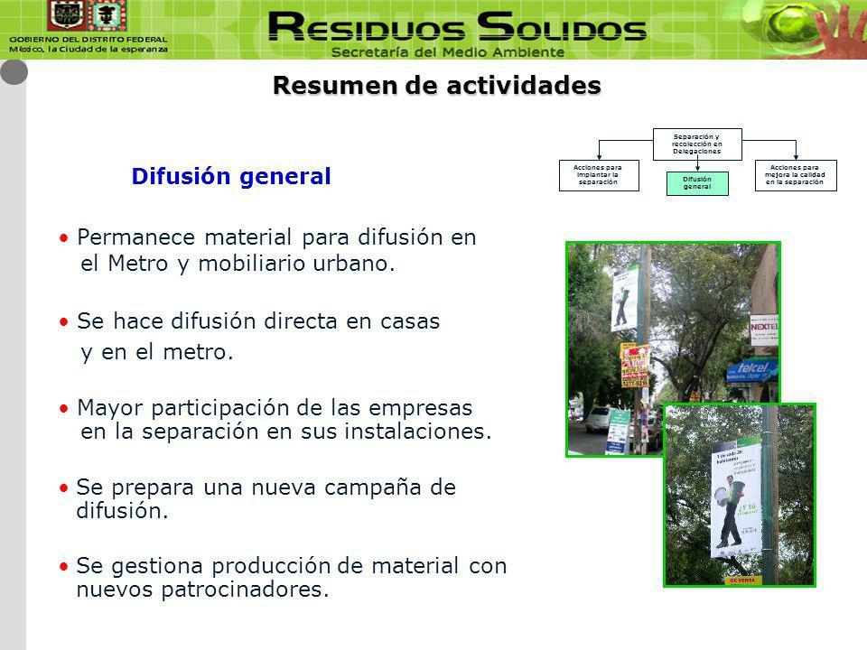 Métodos de recolección aplicados en las rutas con separación de residuos sólidos.