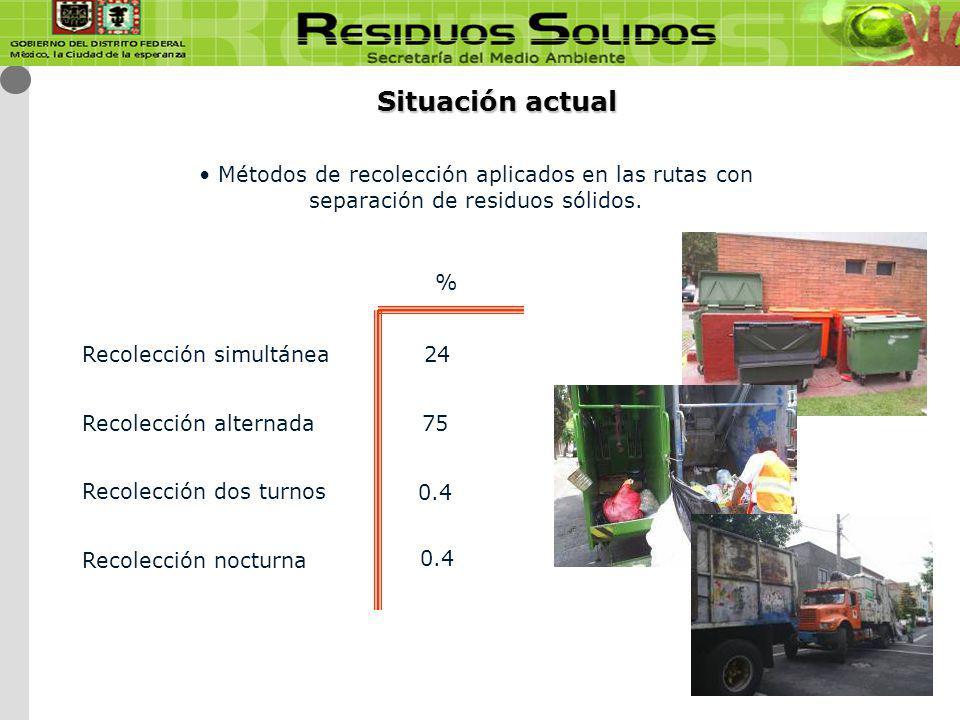 Renovación de parque vehícular Álvaro Obregón Iztapalapa Miguel Hidalgo Milpa Alta Tlalpan Xochimilco 2 2 5 3 4 5 Total 21 Vehículos con doble compartimiento Situación actual