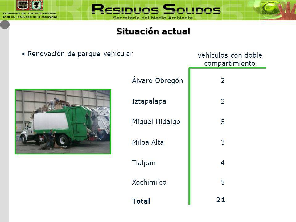 719 1,705 1,806 Colonias Rutas U.hab.