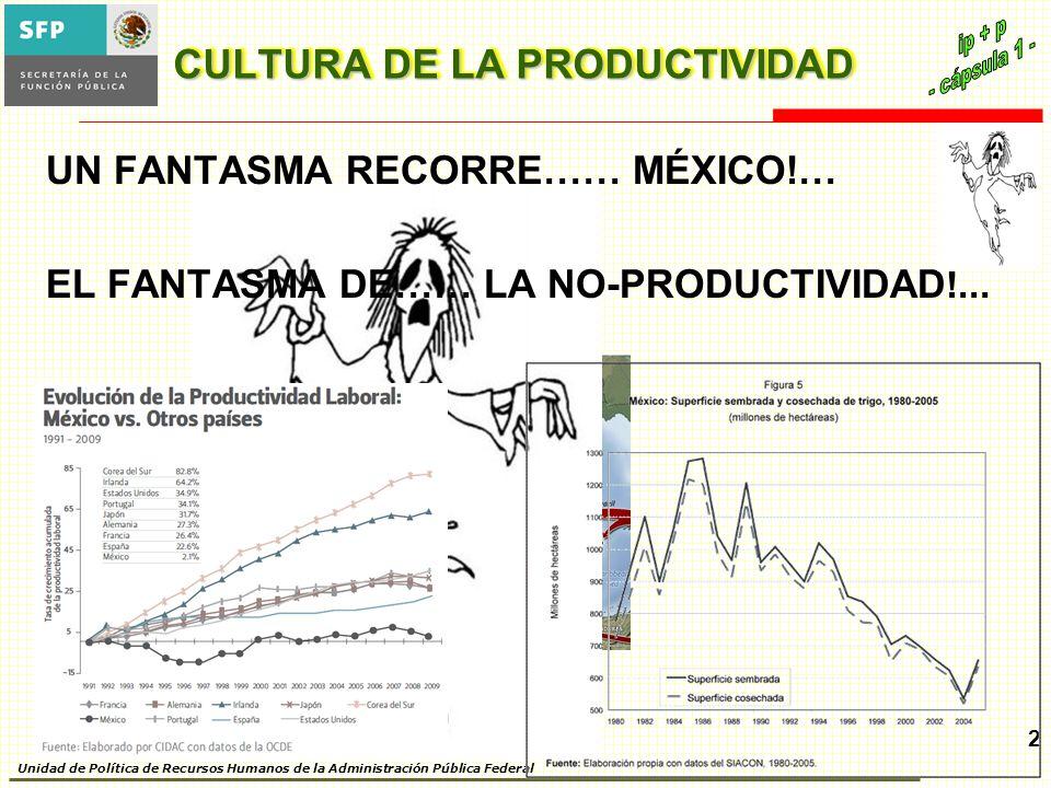 2 Unidad de Política de Recursos Humanos de la Administración Pública Federal UN FANTASMA RECORRE…… MÉXICO!… EL FANTASMA DE…… LA NO-PRODUCTIVIDAD!...