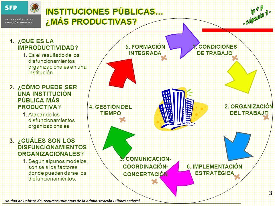 3 Unidad de Política de Recursos Humanos de la Administración Pública Federal INSTITUCIONES PÚBLICAS… ¿MÁS PRODUCTIVAS.