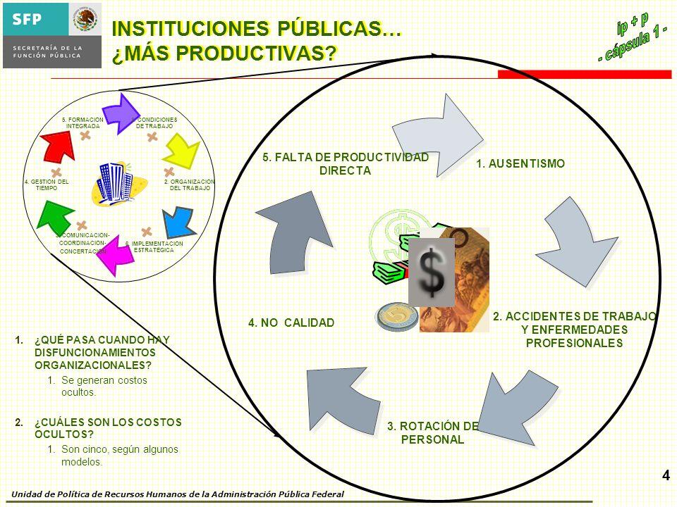 4 Unidad de Política de Recursos Humanos de la Administración Pública Federal INSTITUCIONES PÚBLICAS… ¿MÁS PRODUCTIVAS.