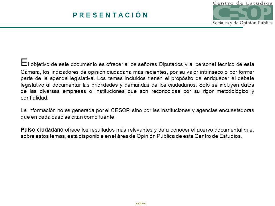 --4-- I N D I C E Este trabajo contiene indicadores de opinión sobre: 1.Temas de la agenda legislativaTemas de la agenda legislativa Opiniones previas al desafuero del Jefe de Gobierno del DF.......................8 Opiniones posteriores al desafuero del Jefe de Gobierno del DF.................12 Proceso judicial contra Andrés Manuel López Obrador...............................30 Revisión del expediente de consignación...................................................31 Opinión sobre los involucrados en el desafuero.........................................35 Reelección de autoridades..........................................................................37 Reformas a la Cámara de Diputados...........................................................43 2.Evaluación del Poder EjecutivoEvaluación del Poder Ejecutivo Evaluación Presidencial..............................................................................50 3.Evaluación de las institucionesEvaluación de las instituciones Confianza en las instituciones......................................................................62 4.Evaluación de la economíaEvaluación de la economía Percepción de la economía.........................................................................66 Nota: El índice cuenta con ligas que los lleva al tema seleccionado, posicione el cursor sobre la línea roja y oprima el botón izquierdo del mouse