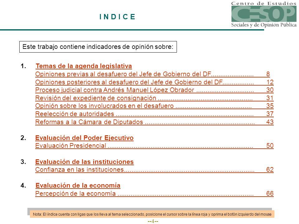--25-- OPINIONES POSTERIORES AL DESAFUERO DEL JEFE DE GOBIERNO DEL DF Fuente: El Universal, 21 de abril de 2005, pp.