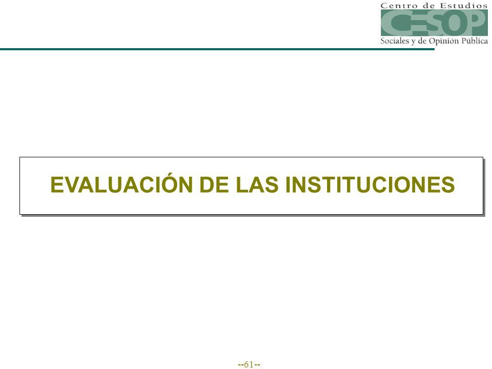 --61-- EVALUACIÓN DE LAS INSTITUCIONES