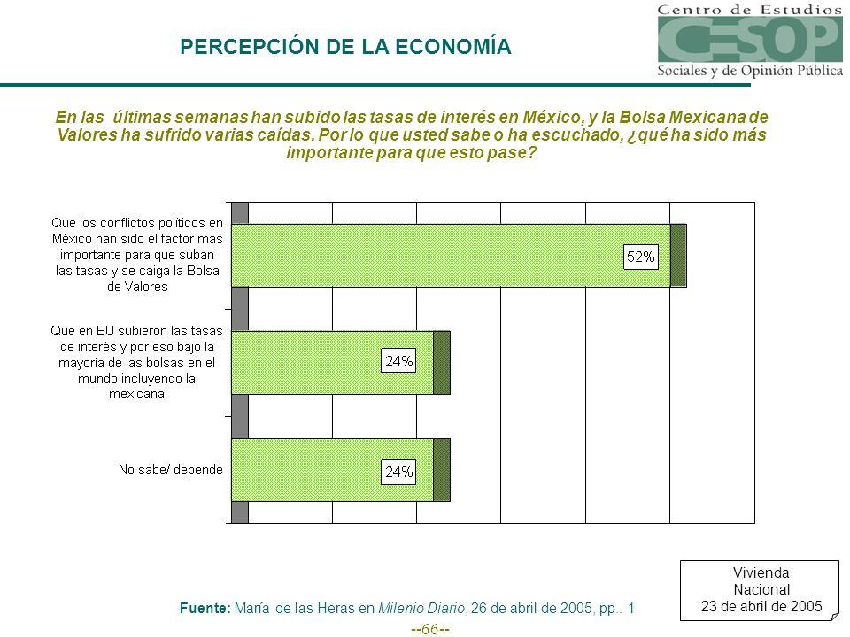 --66-- En las últimas semanas han subido las tasas de interés en México, y la Bolsa Mexicana de Valores ha sufrido varias caídas.