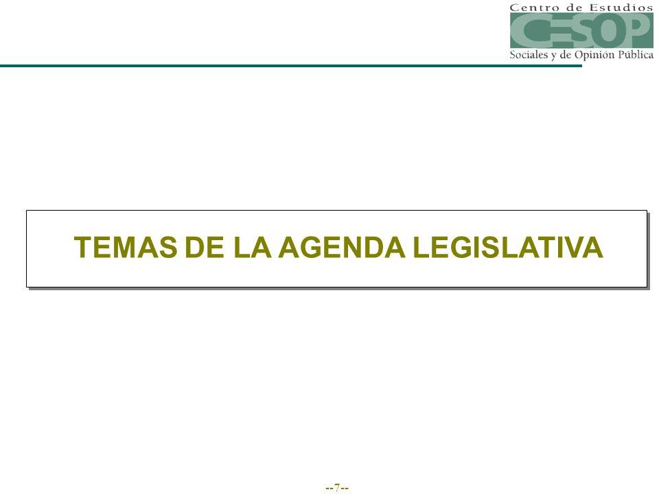 --7-- TEMAS DE LA AGENDA LEGISLATIVA