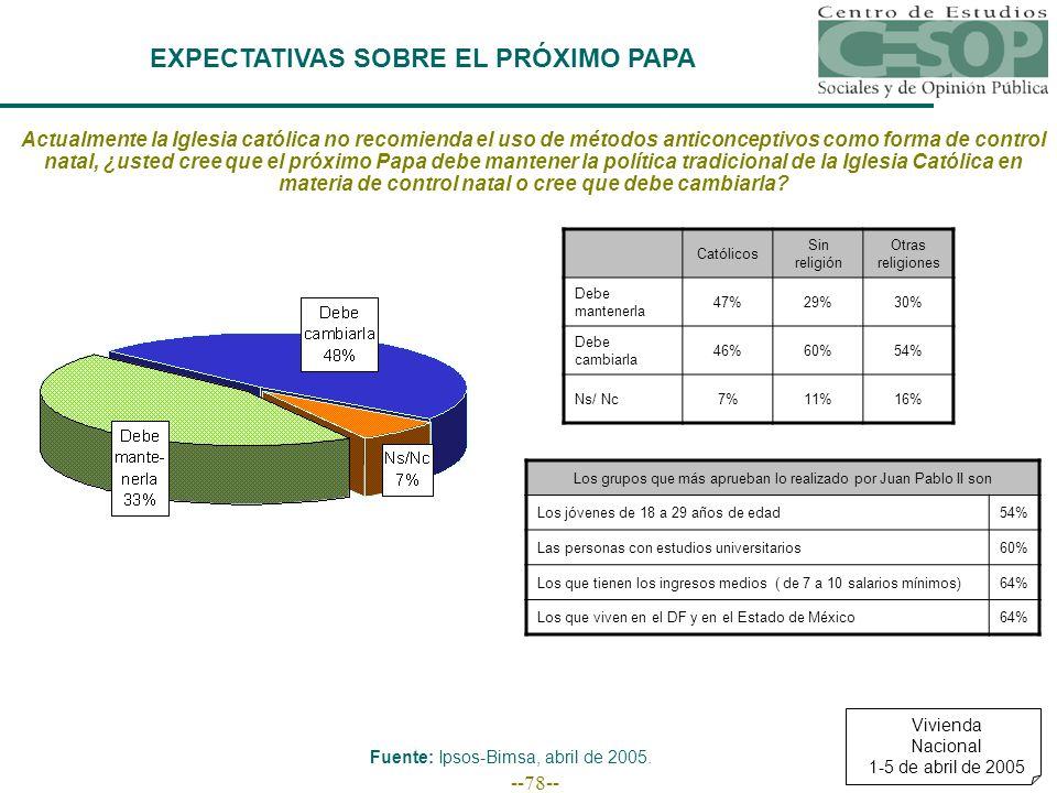 --78-- EXPECTATIVAS SOBRE EL PRÓXIMO PAPA Católicos Sin religión Otras religiones Debe mantenerla 47%29%30% Debe cambiarla 46%60%54% Ns/ Nc7%11%16% Fuente: Ipsos-Bimsa, abril de 2005.