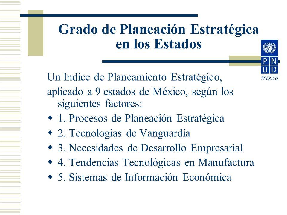 Capital humano, Calidad: Tests PISA, Capacidad de comprensión de Lectura en los niveles mayor y menor (%) PaísPor debajo del Nivel 1 Nivel 5 (evaluar, relacionar y construir) Brasil23.30.6 Argentina22.61.7 Chile19.90.5 México16.10.9 Estados Unidos6.412.2 Italia5.45.3 España4.14.2 Corea del Sur0.95.7 Promedio OCDE6.09.5