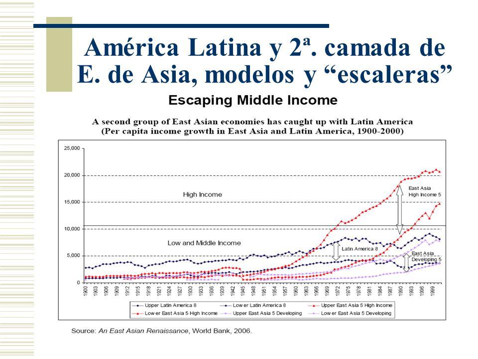 América Latina y 2ª. camada de E. de Asia, modelos y escaleras