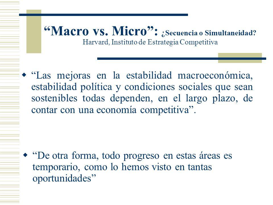 Macro vs.Micro: ¿Secuencia o Simultaneidad.