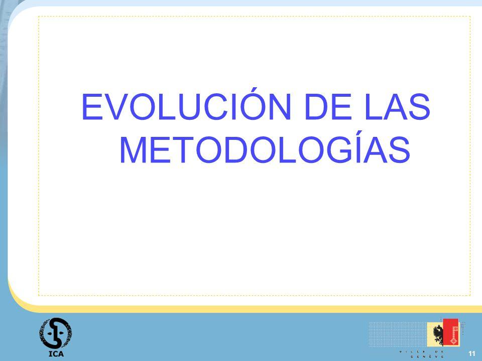 11 EVOLUCIÓN DE LAS METODOLOGÍAS