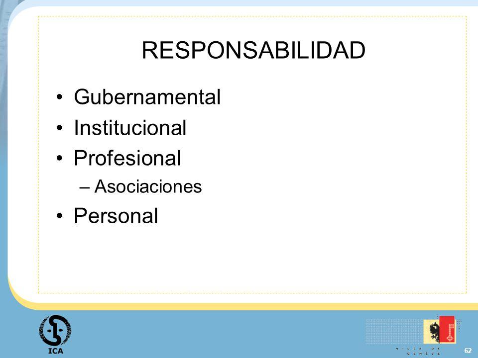 62 RESPONSABILIDAD Gubernamental Institucional Profesional –Asociaciones Personal