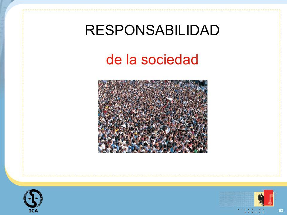 63 RESPONSABILIDAD de la sociedad