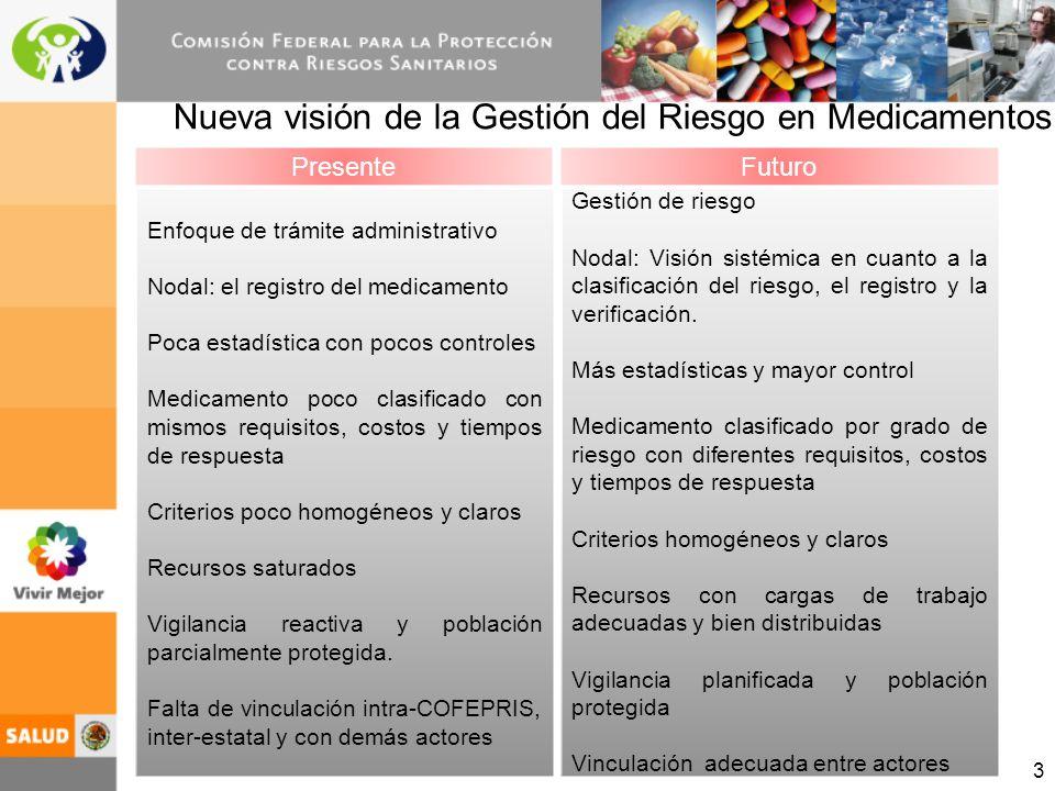 3 Nueva visión de la Gestión del Riesgo en Medicamentos Gestión de riesgo Nodal: Visión sistémica en cuanto a la clasificación del riesgo, el registro