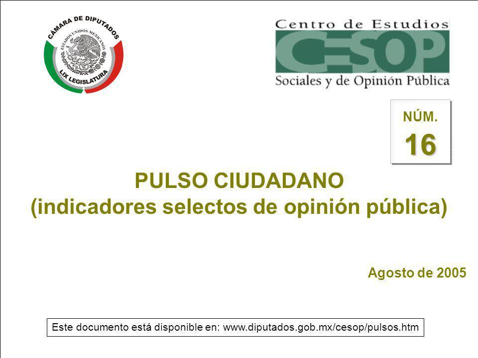--1-- PULSO CIUDADANO (indicadores selectos de opinión pública) Agosto de 2005 16 NÚM. 16 Este documento está disponible en: www.diputados.gob.mx/ceso