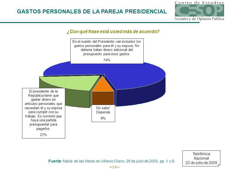 --14-- GASTOS PERSONALES DE LA PAREJA PRESIDENCIAL ¿Con qué frase está usted más de acuerdo? En el sueldo del Presidente van incluidos los gastos pers