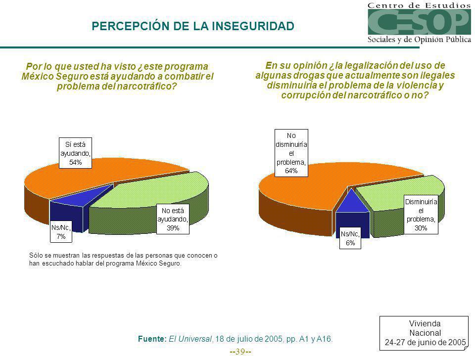 --39-- PERCEPCIÓN DE LA INSEGURIDAD Vivienda Nacional 24-27 de junio de 2005 Por lo que usted ha visto ¿este programa México Seguro está ayudando a combatir el problema del narcotráfico.