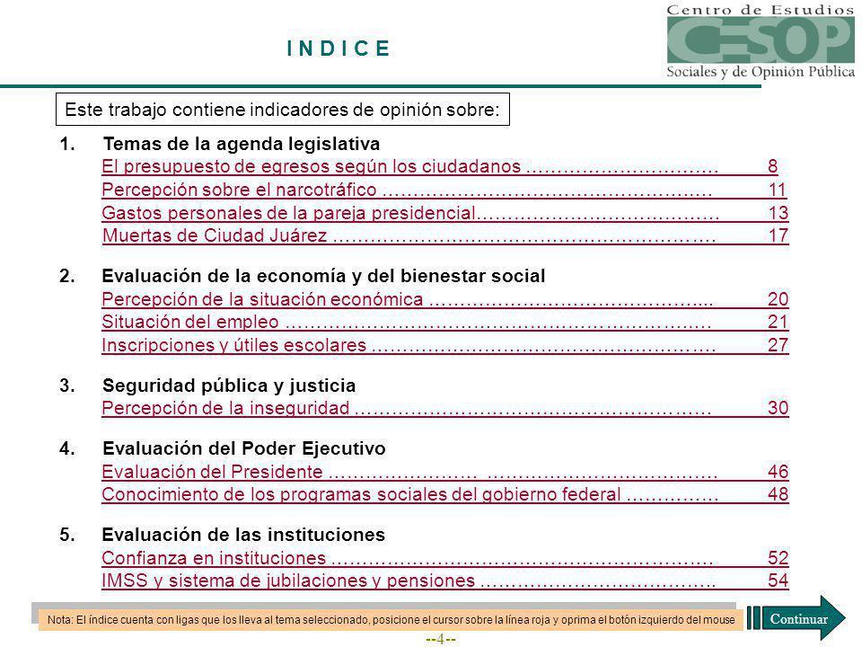 --4-- I N D I C E Este trabajo contiene indicadores de opinión sobre: 1.Temas de la agenda legislativa El presupuesto de egresos según los ciudadanos ………………………….8 Percepción sobre el narcotráfico ………………………………………….….11 Gastos personales de la pareja presidencial…………………………………13 Muertas de Ciudad Juárez …………………………………………………….17 2.Evaluación de la economía y del bienestar social Percepción de la situación económica ……………………………………....20 Situación del empleo ……………………………………………………….….21 Inscripciones y útiles escolares ……………………………………………….27 3.Seguridad pública y justicia Percepción de la inseguridad …………………………………………………30 4.Evaluación del Poder Ejecutivo Evaluación del Presidente …………………… ……………………………….46 Conocimiento de los programas sociales del gobierno federal ……………48 5.Evaluación de las instituciones Confianza en instituciones …………………………………………………….52 IMSS y sistema de jubilaciones y pensiones ………………………………..54 Nota: El índice cuenta con ligas que los lleva al tema seleccionado, posicione el cursor sobre la línea roja y oprima el botón izquierdo del mouse Continuar