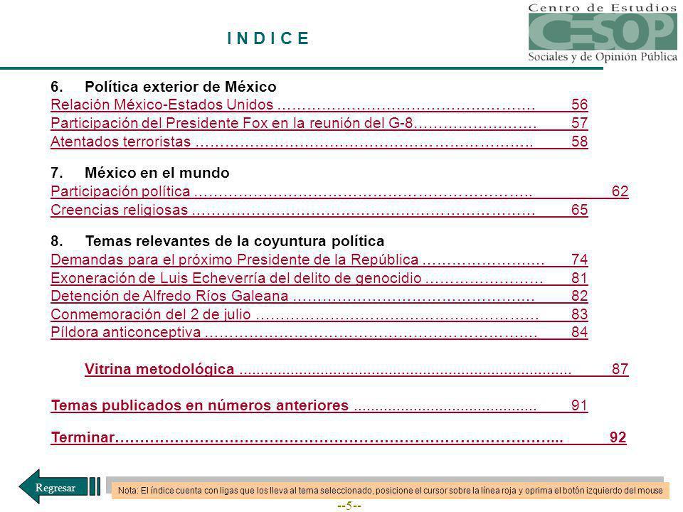 --5-- I N D I C E 6.Política exterior de México Relación México-Estados Unidos …………………………………………….56 Participación del Presidente Fox en la reunión del G-8…………………….57 Atentados terroristas …………………………………………………………..58 7.México en el mundo Participación política …………………………………………………………..62 Creencias religiosas ……………………………………………………………65 8.Temas relevantes de la coyuntura política Demandas para el próximo Presidente de la República ………………….…74 Exoneración de Luis Echeverría del delito de genocidio ……………………81 Detención de Alfredo Ríos Galeana ……………………………………….…82 Conmemoración del 2 de julio …………………………………………………83 Píldora anticonceptiva ……………………………………………………….…84 Vitrina metodológica..............................................................................87 Temas publicados en números anteriores...........................................91 Terminar……………………………………………………………………………...