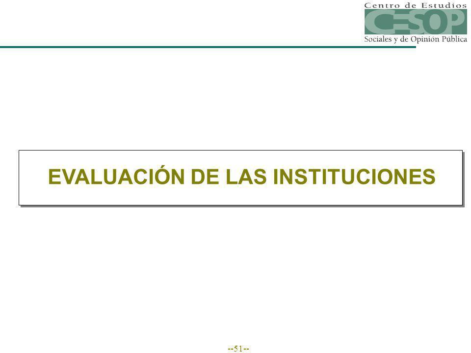--51-- EVALUACIÓN DE LAS INSTITUCIONES