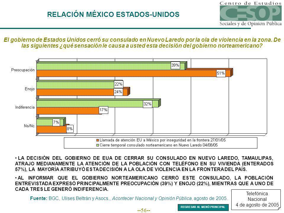--56-- RELACIÓN MÉXICO ESTADOS-UNIDOS El gobierno de Estados Unidos cerró su consulado en Nuevo Laredo por la ola de violencia en la zona. De las sigu