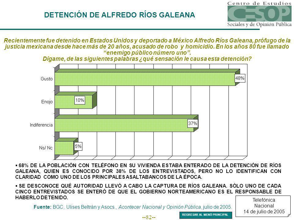 --82-- DETENCIÓN DE ALFREDO RÍOS GALEANA Recientemente fue detenido en Estados Unidos y deportado a México Alfredo Ríos Galeana, prófugo de la justicia mexicana desde hace más de 20 años, acusado de robo y homicidio.