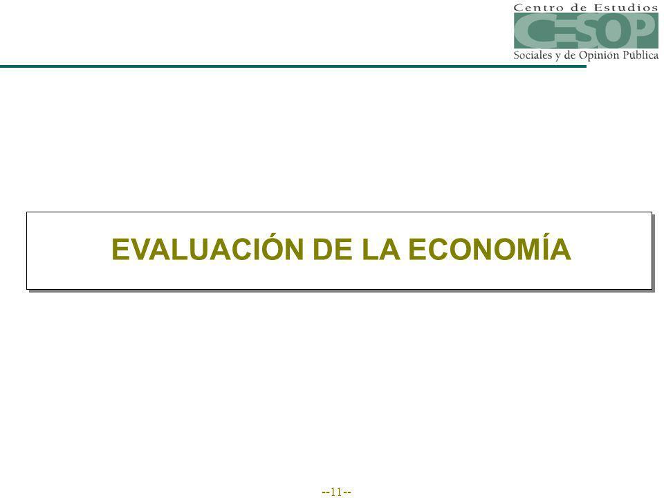 --11-- EVALUACIÓN DE LA ECONOMÍA