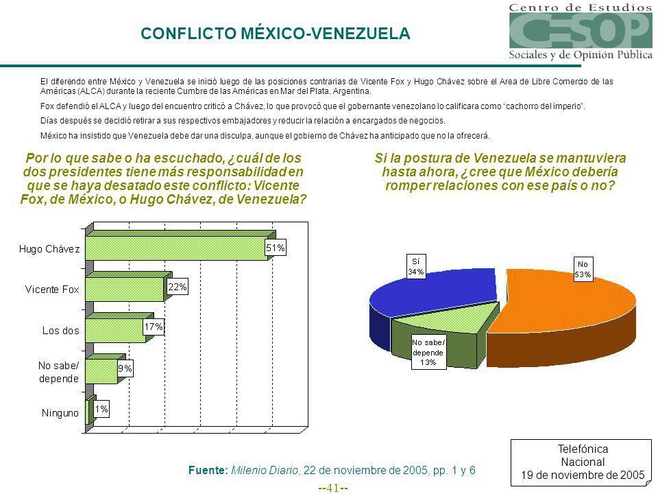 --41-- CONFLICTO MÉXICO-VENEZUELA Por lo que sabe o ha escuchado, ¿cuál de los dos presidentes tiene más responsabilidad en que se haya desatado este conflicto: Vicente Fox, de México, o Hugo Chávez, de Venezuela.