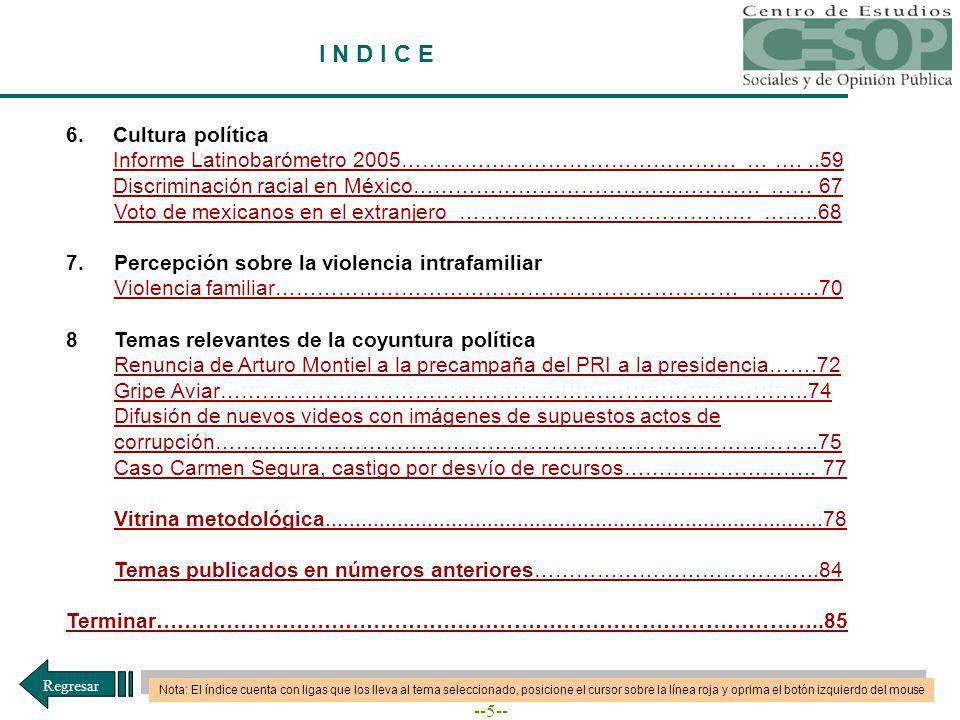 --5-- I N D I C E 6.Cultura política Informe Latinobarómetro 2005………………………………………… … …...59 Discriminación racial en México………………………………..………… …… 67 Voto de mexicanos en el extranjero …………………………………… ……..68 7.