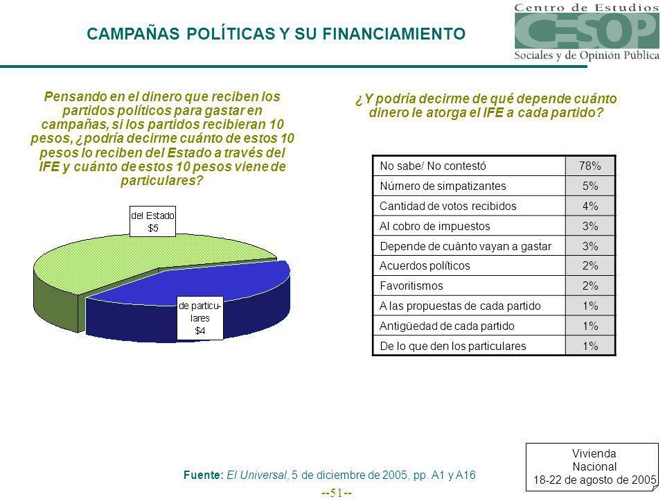 --51-- CAMPAÑAS POLÍTICAS Y SU FINANCIAMIENTO Fuente: El Universal, 5 de diciembre de 2005, pp.