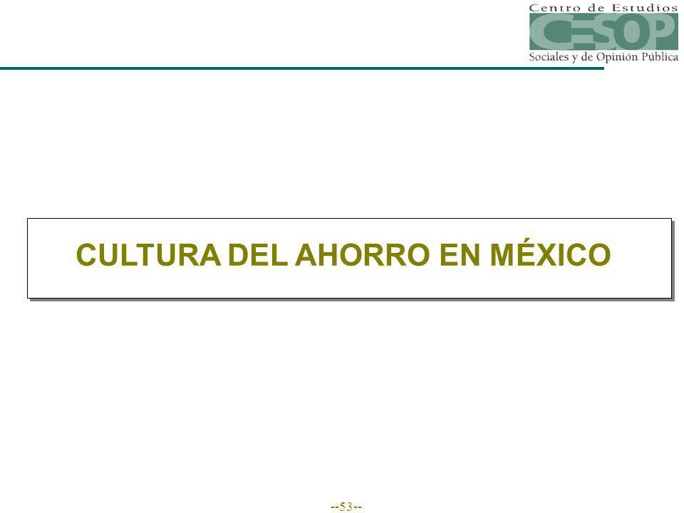 --53-- CULTURA DEL AHORRO EN MÉXICO
