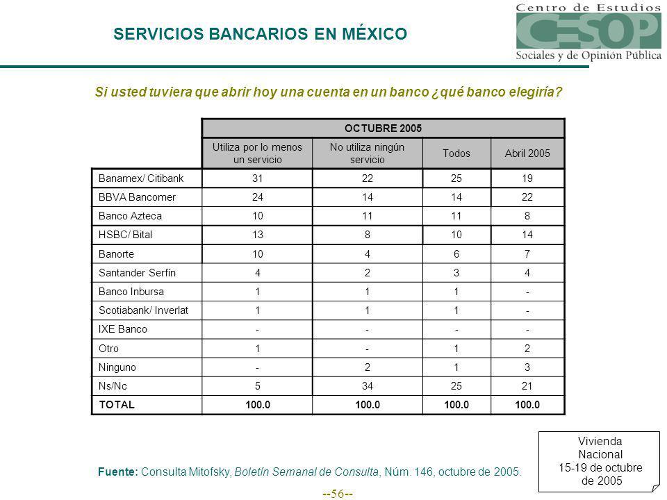 --56-- SERVICIOS BANCARIOS EN MÉXICO Si usted tuviera que abrir hoy una cuenta en un banco ¿qué banco elegiría.