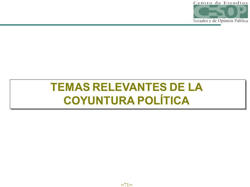 --71-- TEMAS RELEVANTES DE LA COYUNTURA POLÍTICA