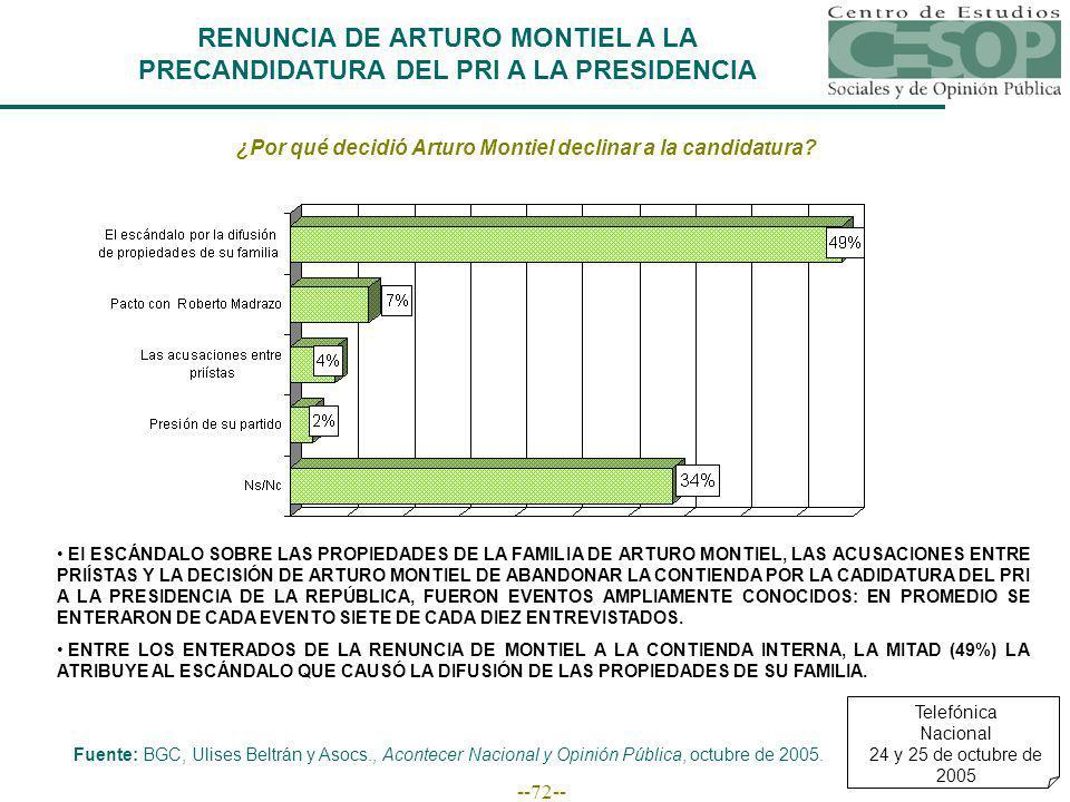 --72-- RENUNCIA DE ARTURO MONTIEL A LA PRECANDIDATURA DEL PRI A LA PRESIDENCIA ¿Por qué decidió Arturo Montiel declinar a la candidatura.