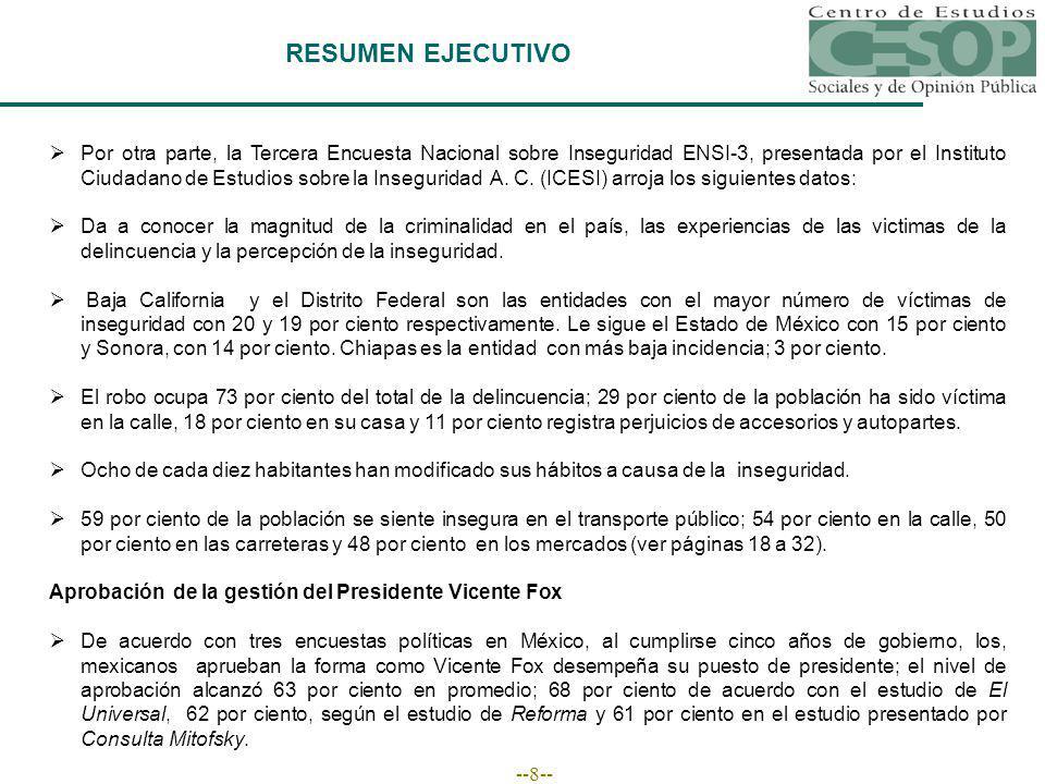 --8-- RESUMEN EJECUTIVO Por otra parte, la Tercera Encuesta Nacional sobre Inseguridad ENSI-3, presentada por el Instituto Ciudadano de Estudios sobre la Inseguridad A.