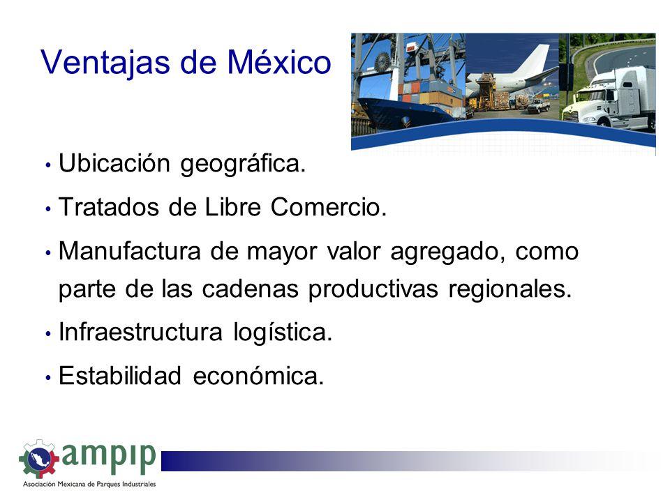 Ventajas de México Ubicación geográfica. Tratados de Libre Comercio. Manufactura de mayor valor agregado, como parte de las cadenas productivas region