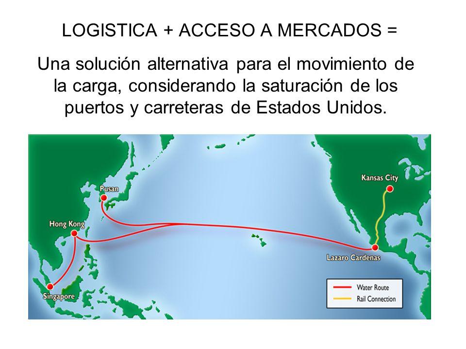 LOGISTICA + ACCESO A MERCADOS = Una solución alternativa para el movimiento de la carga, considerando la saturación de los puertos y carreteras de Est