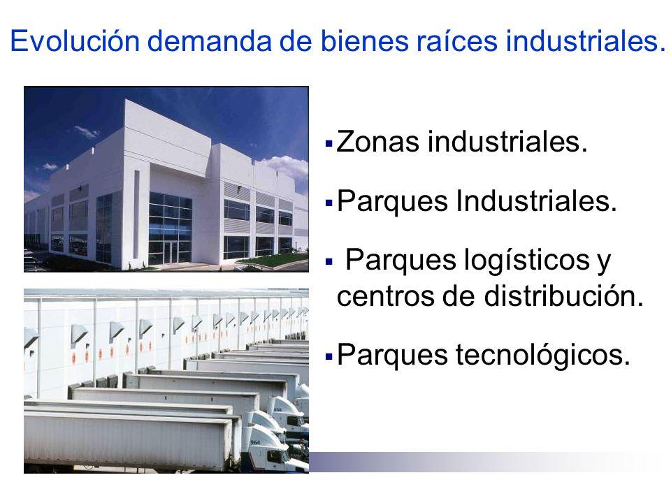 Evolución demanda de bienes raíces industriales. Zonas industriales. Parques Industriales. Parques logísticos y centros de distribución. Parques tecno